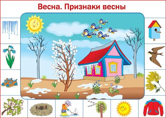 Признаки весны для детей